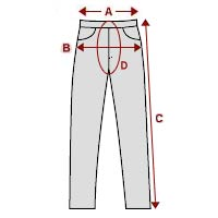 Important measurements for Leather Pants